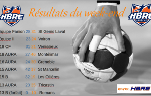 Résultats du week end
